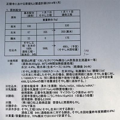 20140111_bodaimoto_20